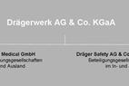 Small_praktikum_draeger_organigram